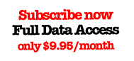 Subscribe to FlexMap and get full data access
